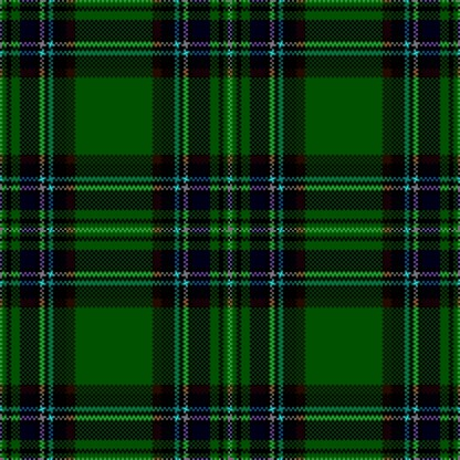 Plaid And Tartan Backgrounds And Codes For Any Blog Web