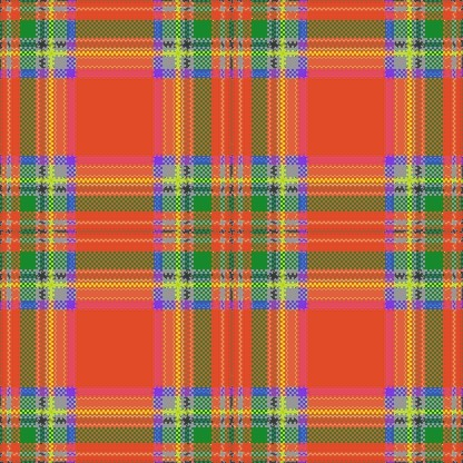 Click to get the codes for this image. Orange Plaid, Woven, Plaid and Tartan, Cloth Patterns, Colors  Orange Background, wallpaper or texture for, Blogger, Wordpress, or any web page, blog, desktop or phone.