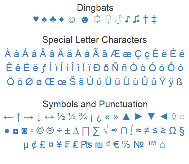 Click to get ASCII text for special letters, characters, symbols and dingbats.